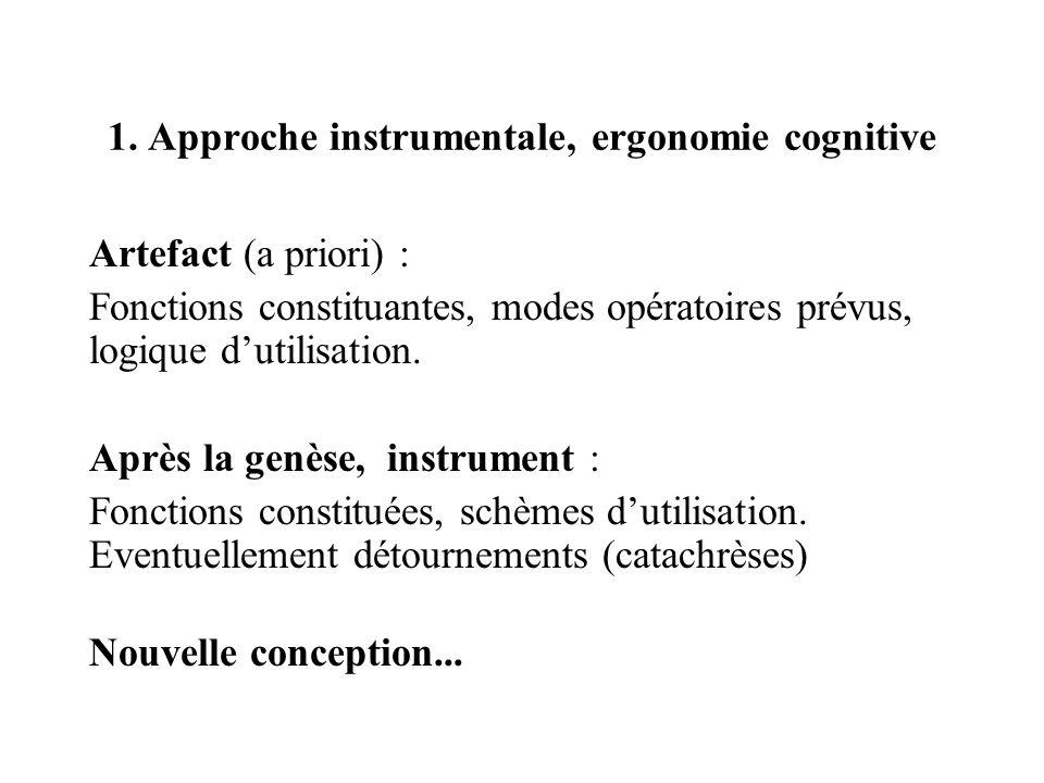 1. Approche instrumentale, ergonomie cognitive Artefact (a priori) : Fonctions constituantes, modes opératoires prévus, logique dutilisation. Après la