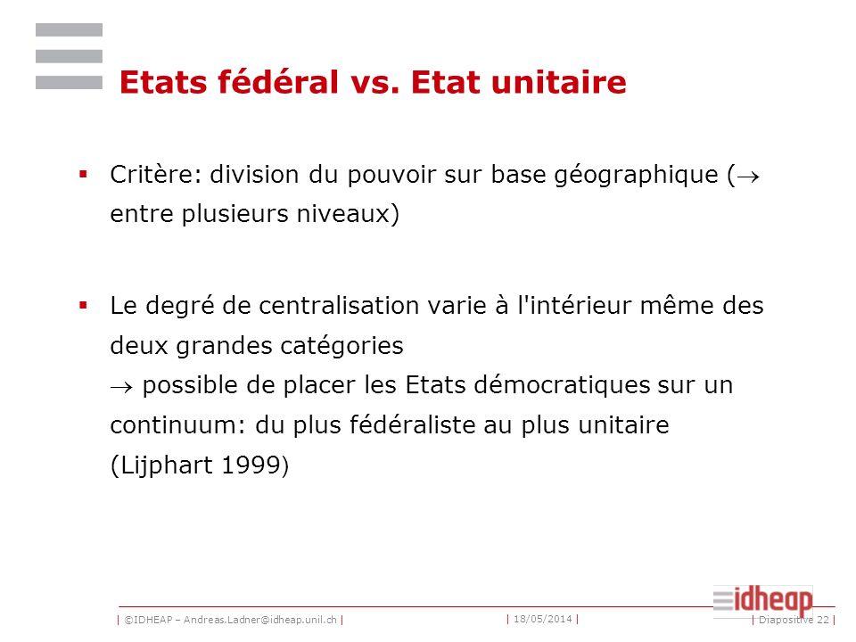 | ©IDHEAP – Andreas.Ladner@idheap.unil.ch | | 18/05/2014 | | Diapositive 22 | Etats fédéral vs.