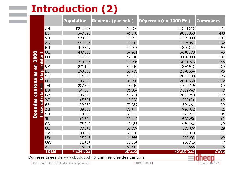 | ©IDHEAP – Andreas.Ladner@idheap.unil.ch | | 18/05/2014 | | Diapositive 27 | Introduction (2) Données tirées de www.badac.ch chiffres-clés des cantonswww.badac.ch