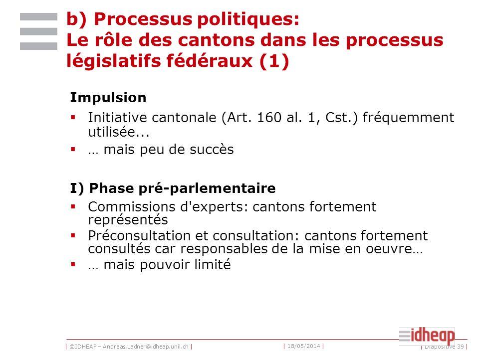 | ©IDHEAP – Andreas.Ladner@idheap.unil.ch | | 18/05/2014 | | Diapositive 39 | b) Processus politiques: Le rôle des cantons dans les processus législatifs fédéraux (1) Impulsion Initiative cantonale (Art.