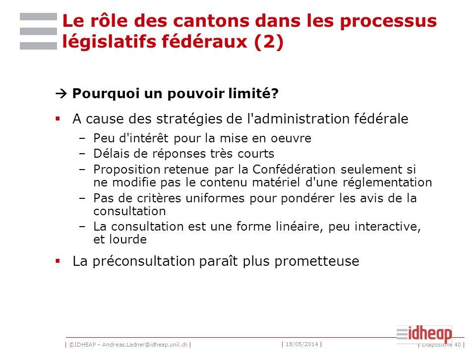 | ©IDHEAP – Andreas.Ladner@idheap.unil.ch | | 18/05/2014 | | Diapositive 40 | Le rôle des cantons dans les processus législatifs fédéraux (2) Pourquoi un pouvoir limité.