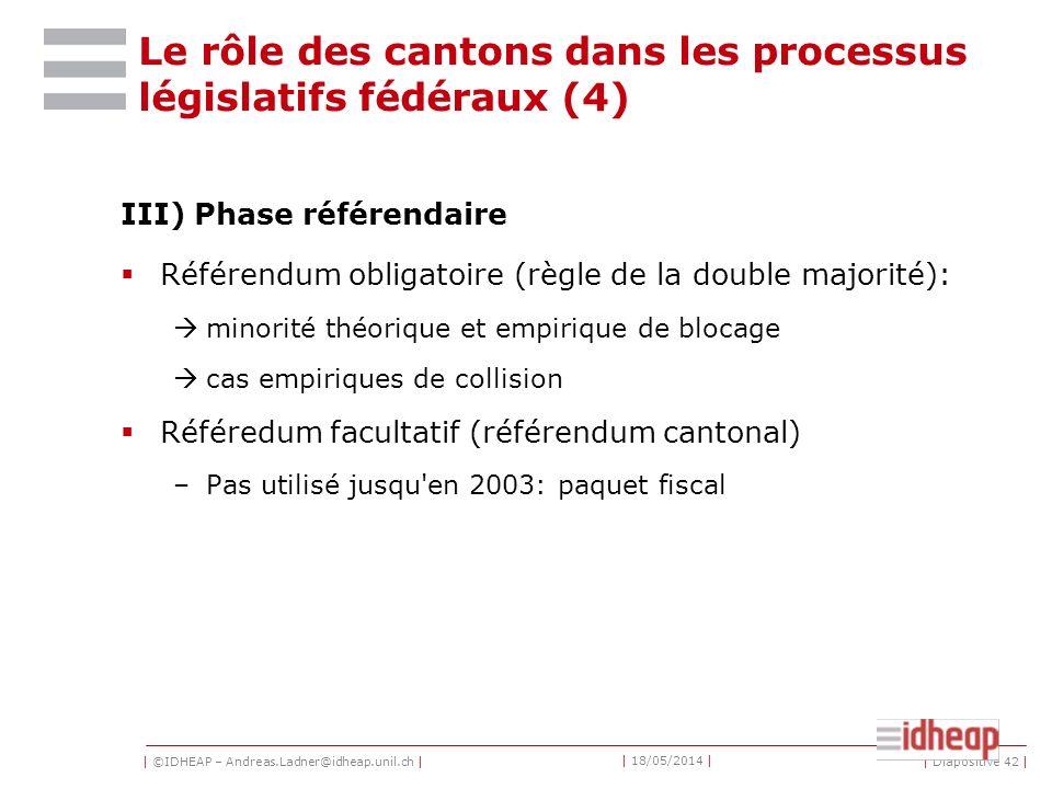 | ©IDHEAP – Andreas.Ladner@idheap.unil.ch | | 18/05/2014 | | Diapositive 42 | Le rôle des cantons dans les processus législatifs fédéraux (4) III) Phase référendaire Référendum obligatoire (règle de la double majorité): minorité théorique et empirique de blocage cas empiriques de collision Référedum facultatif (référendum cantonal) –Pas utilisé jusqu en 2003: paquet fiscal