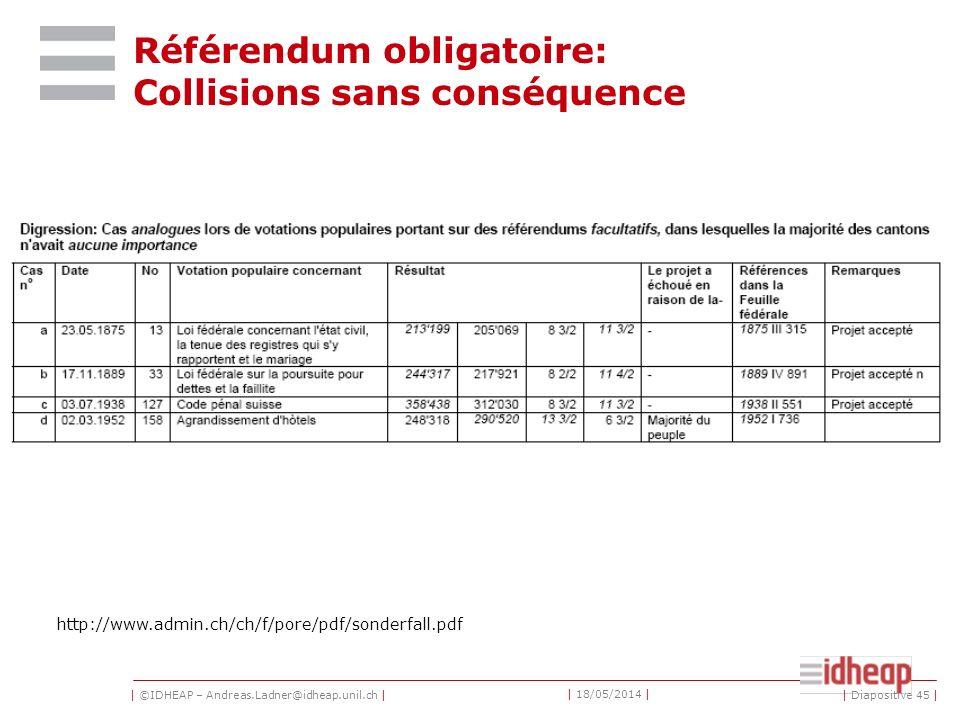 | ©IDHEAP – Andreas.Ladner@idheap.unil.ch | | 18/05/2014 | | Diapositive 45 | Référendum obligatoire: Collisions sans conséquence http://www.admin.ch/ch/f/pore/pdf/sonderfall.pdf
