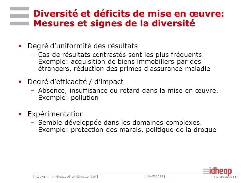 | ©IDHEAP – Andreas.Ladner@idheap.unil.ch | | 18/05/2014 | | Diapositive 53 | Diversité et déficits de mise en œuvre: Mesures et signes de la diversité Degré duniformité des résultats –Cas de résultats contrastés sont les plus fréquents.