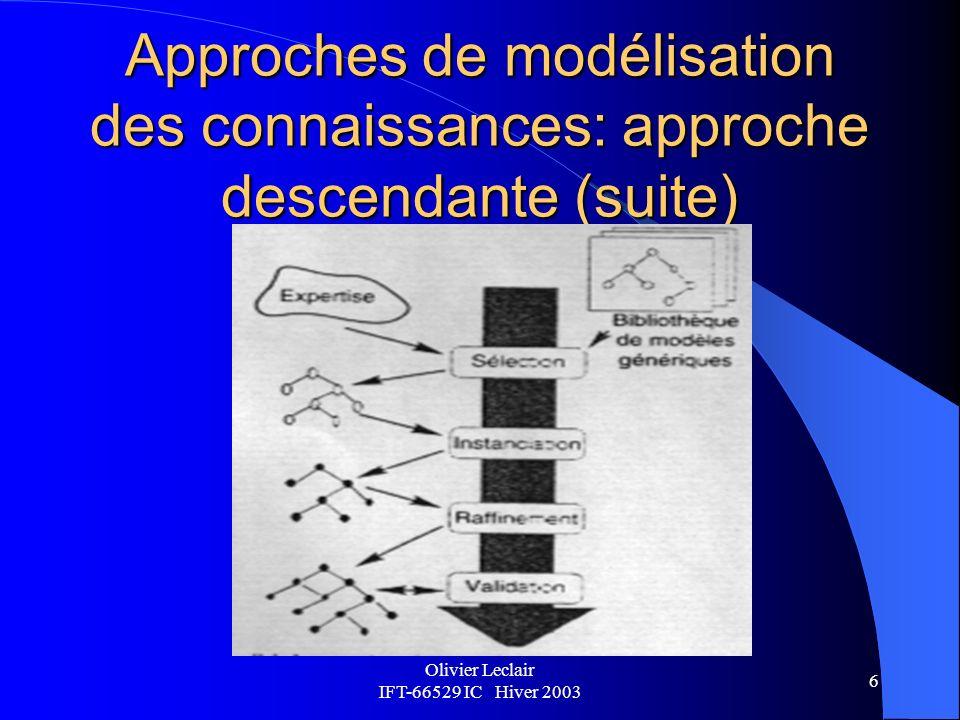 Olivier Leclair IFT-66529 IC Hiver 2003 6 Approches de modélisation des connaissances: approche descendante (suite)