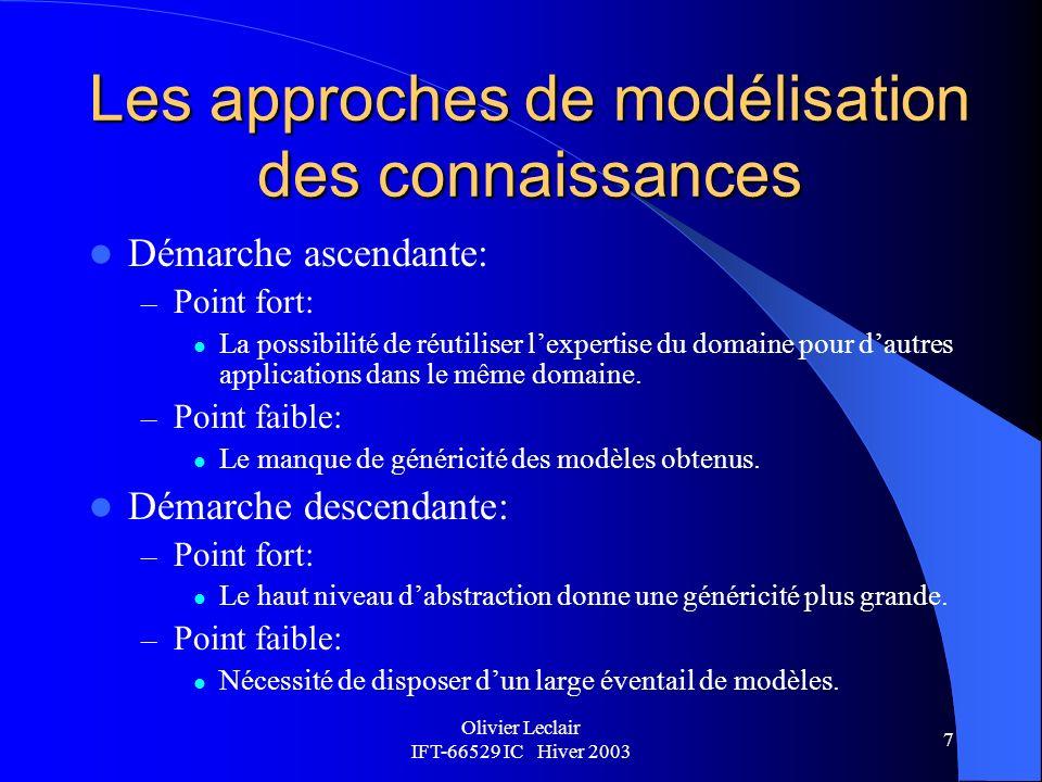 Olivier Leclair IFT-66529 IC Hiver 2003 7 Les approches de modélisation des connaissances Démarche ascendante: – Point fort: La possibilité de réutiliser lexpertise du domaine pour dautres applications dans le même domaine.