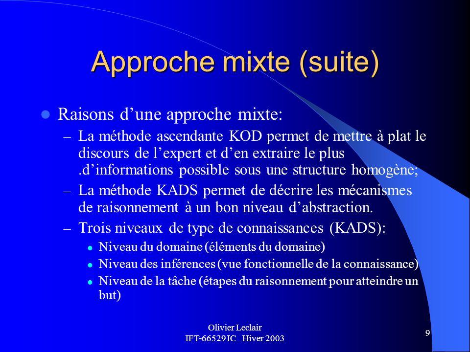 Olivier Leclair IFT-66529 IC Hiver 2003 9 Approche mixte (suite) Raisons dune approche mixte: – La méthode ascendante KOD permet de mettre à plat le discours de lexpert et den extraire le plus.dinformations possible sous une structure homogène; – La méthode KADS permet de décrire les mécanismes de raisonnement à un bon niveau dabstraction.