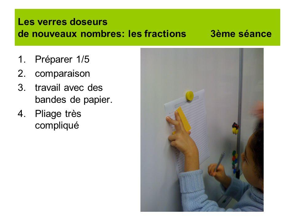 Les verres doseurs de nouveaux nombres: les fractions 3ème séance 1.Préparer 1/5 2.comparaison 3.travail avec des bandes de papier. 4.Pliage très comp