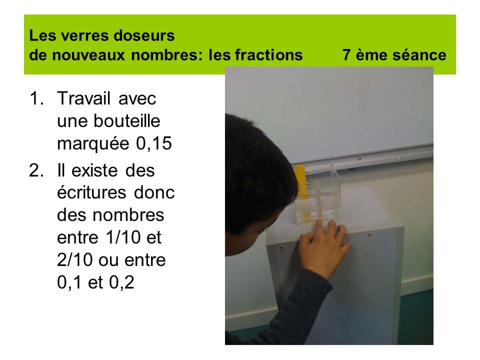 Les verres doseurs de nouveaux nombres: les fractions 7 ème séance 1.Travail avec une bouteille marquée 0,15 2.Il existe des écritures donc des nombre
