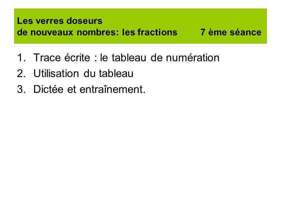 1.Trace écrite : le tableau de numération 2.Utilisation du tableau 3.Dictée et entraînement.