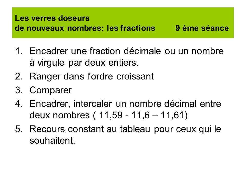 Les verres doseurs de nouveaux nombres: les fractions 9 ème séance 1.Encadrer une fraction décimale ou un nombre à virgule par deux entiers. 2.Ranger