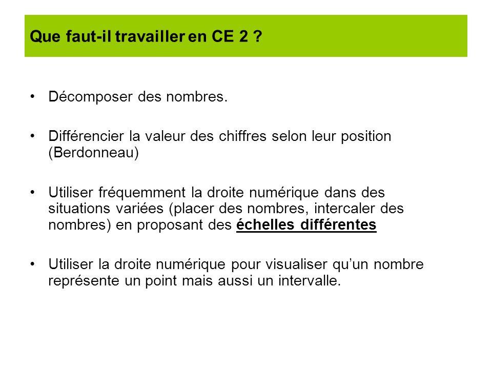 Que faut-il travailler en CE 2 ? Décomposer des nombres. Différencier la valeur des chiffres selon leur position (Berdonneau) Utiliser fréquemment la