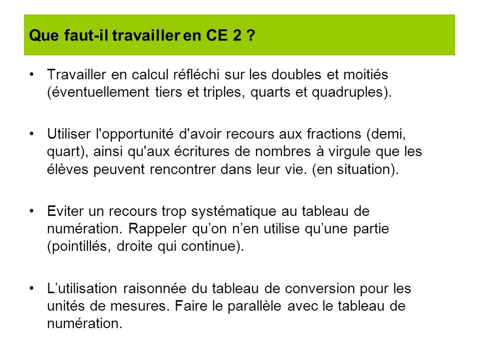Que faut-il travailler en CE 2 ? Travailler en calcul réfléchi sur les doubles et moitiés (éventuellement tiers et triples, quarts et quadruples). Uti