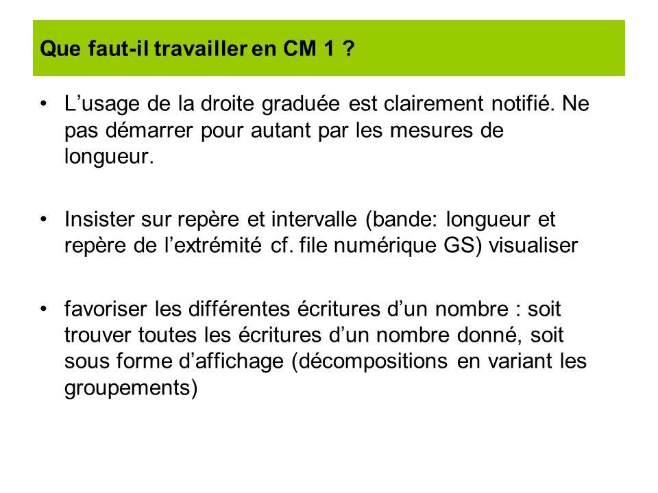 Que faut-il travailler en CM 1 ? Lusage de la droite graduée est clairement notifié. Ne pas démarrer pour autant par les mesures de longueur. Insister