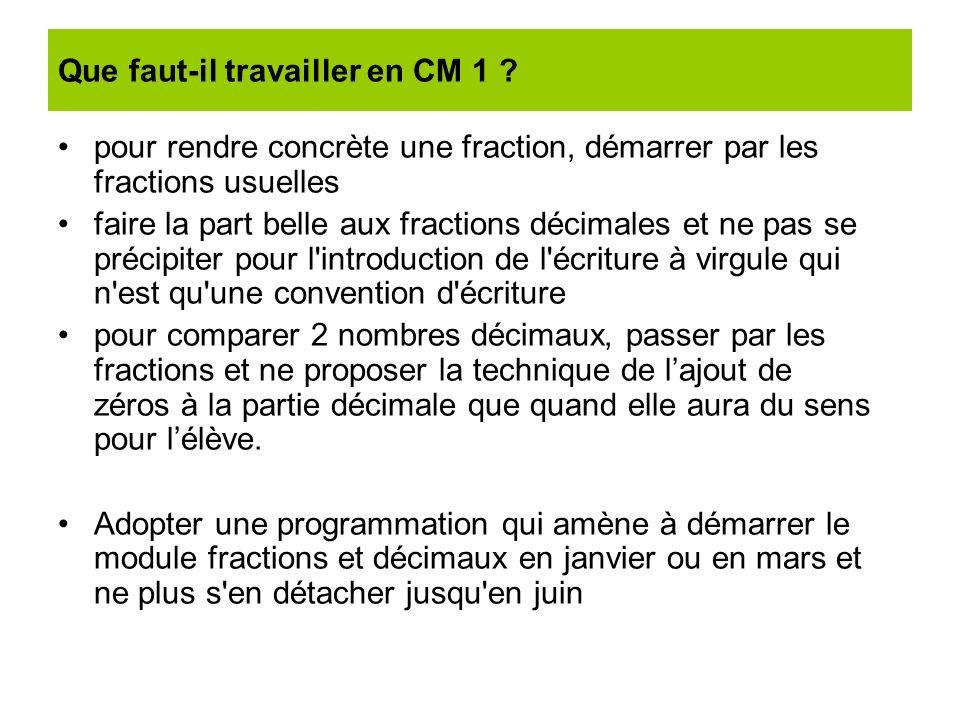 Que faut-il travailler en CM 1 ? pour rendre concrète une fraction, démarrer par les fractions usuelles faire la part belle aux fractions décimales et