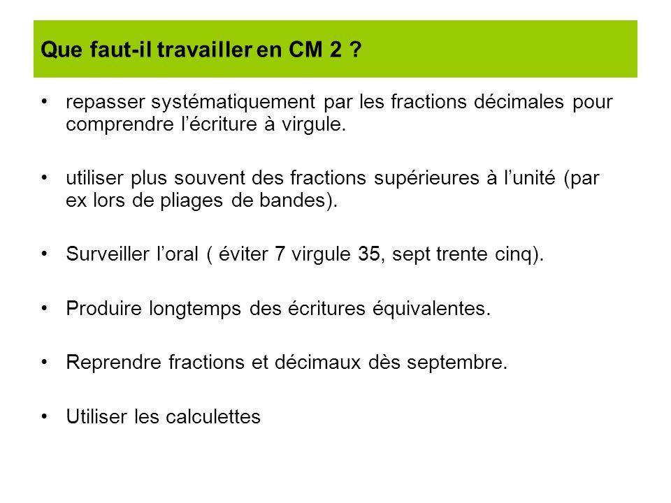 Que faut-il travailler en CM 2 ? repasser systématiquement par les fractions décimales pour comprendre lécriture à virgule. utiliser plus souvent des