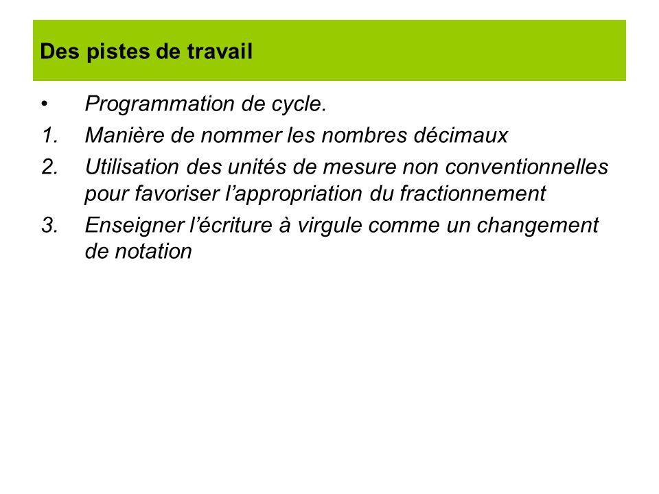Programmation de cycle. 1.Manière de nommer les nombres décimaux 2.Utilisation des unités de mesure non conventionnelles pour favoriser lappropriation