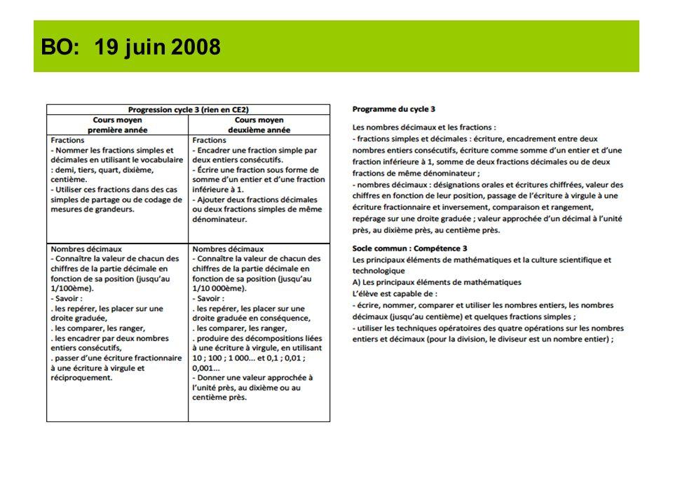 BO: 19 juin 2008