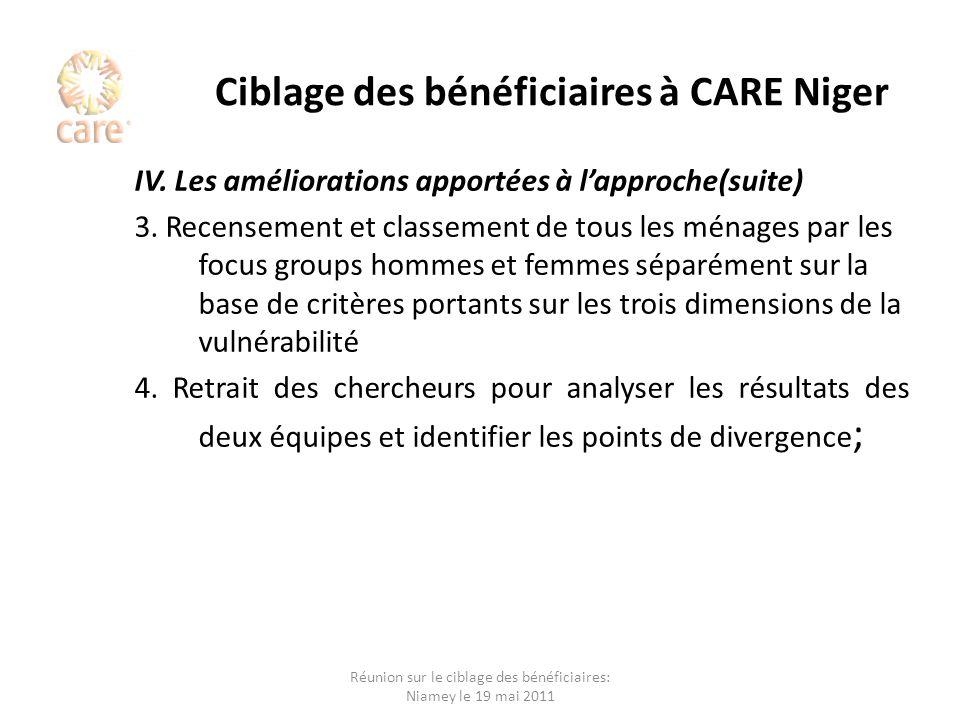 Ciblage des bénéficiaires à CARE Niger IV. Les améliorations apportées à lapproche(suite) 3. Recensement et classement de tous les ménages par les foc