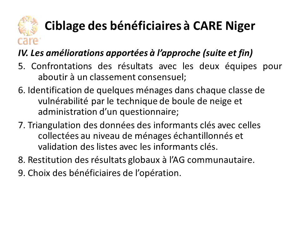 Ciblage des bénéficiaires à CARE Niger IV. Les améliorations apportées à lapproche (suite et fin) 5. Confrontations des résultats avec les deux équipe