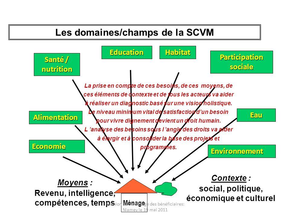 Les domaines/champs de la SCVM Alimentation Santé / nutrition EducationHabitat Participation sociale Eau Ménage Moyens : Revenu, intelligence, compéte
