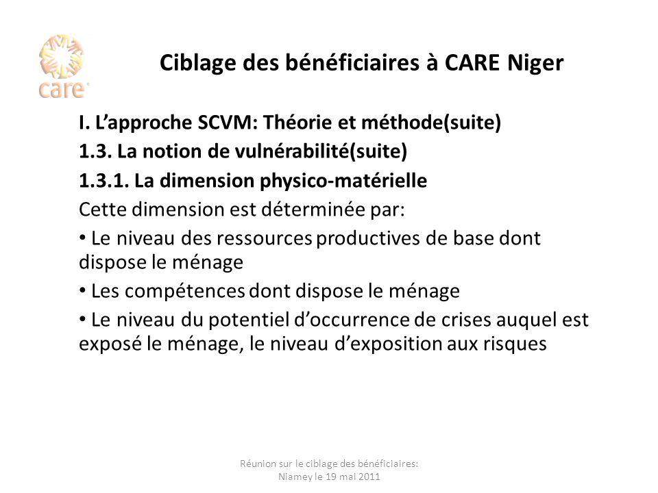 Ciblage des bénéficiaires à CARE Niger I. Lapproche SCVM: Théorie et méthode(suite) 1.3. La notion de vulnérabilité(suite) 1.3.1. La dimension physico