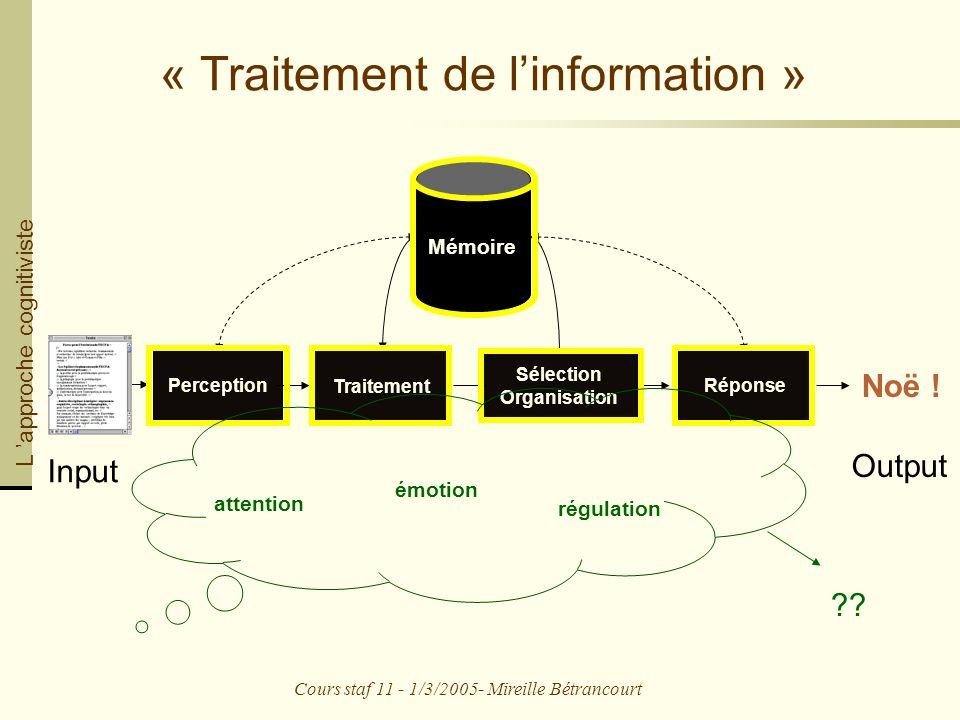 Cours staf 11 - 1/3/2005- Mireille Bétrancourt « Traitement de linformation » L approche cognitiviste Input Perception Sélection Organisation Traitement Réponse Mémoire Noë .