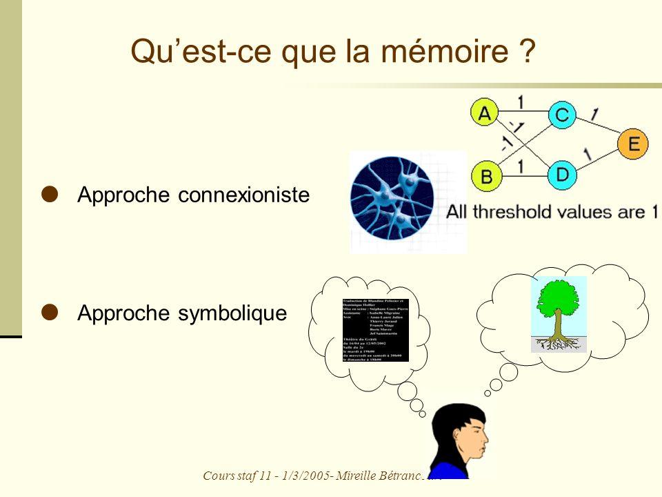 Cours staf 11 - 1/3/2005- Mireille Bétrancourt Quest-ce que la mémoire .