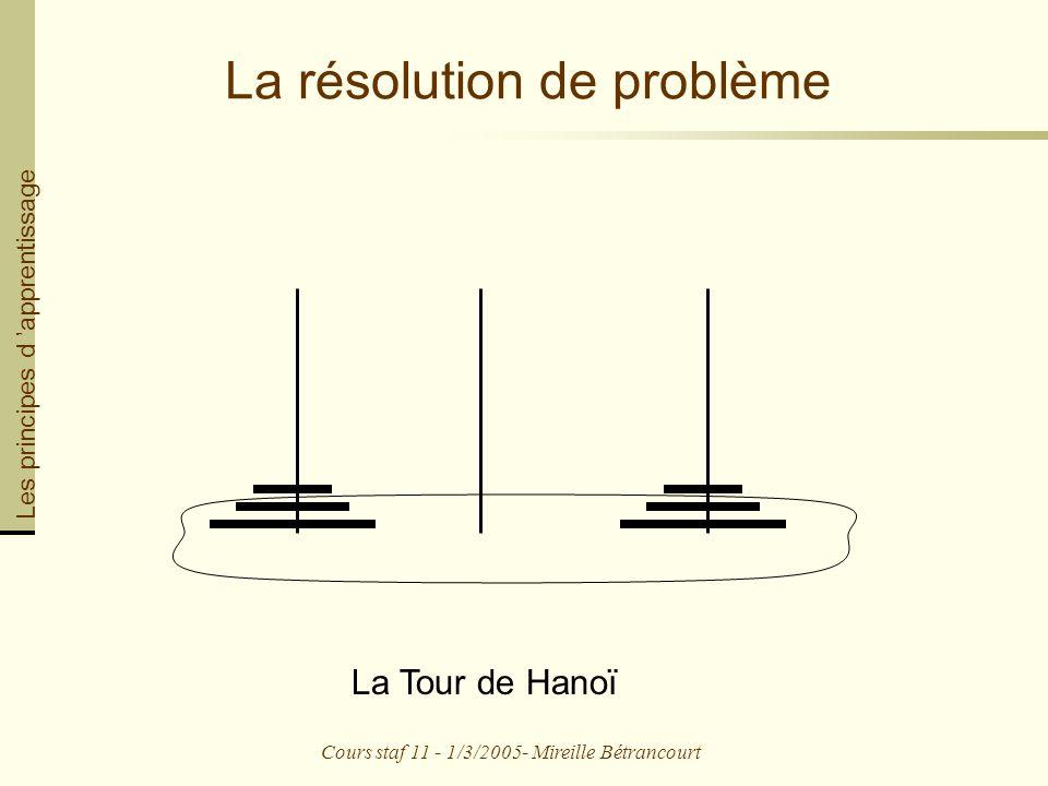 Cours staf 11 - 1/3/2005- Mireille Bétrancourt La résolution de problème La Tour de Hanoï Les principes d apprentissage