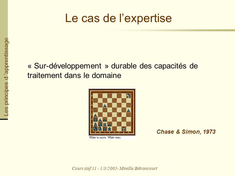 Cours staf 11 - 1/3/2005- Mireille Bétrancourt Le cas de lexpertise « Sur-développement » durable des capacités de traitement dans le domaine Les principes d apprentissage Chase & Simon, 1973