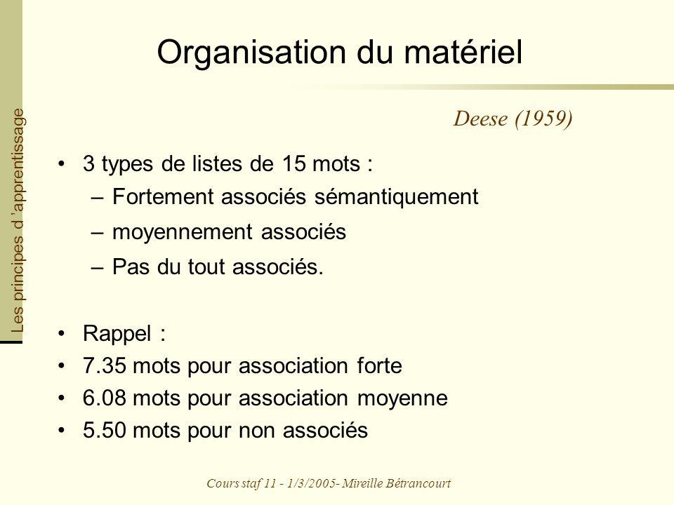 Cours staf 11 - 1/3/2005- Mireille Bétrancourt Organisation du matériel 3 types de listes de 15 mots : –Fortement associés sémantiquement –moyennement associés –Pas du tout associés.