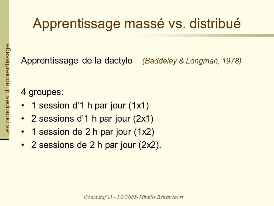 Cours staf 11 - 1/3/2005- Mireille Bétrancourt Apprentissage massé vs.