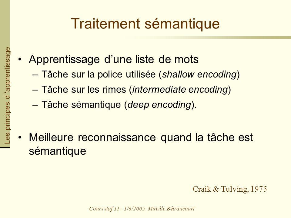 Cours staf 11 - 1/3/2005- Mireille Bétrancourt Traitement sémantique Apprentissage dune liste de mots –Tâche sur la police utilisée (shallow encoding) –Tâche sur les rimes (intermediate encoding) –Tâche sémantique (deep encoding).