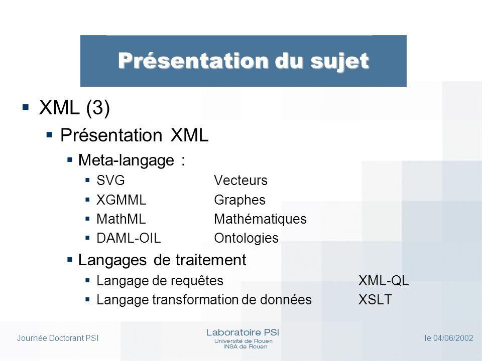 Journée Doctorant PSI le 04/06/2002 Présentation du sujet XML (3) Présentation XML Meta-langage : SVGVecteurs XGMMLGraphes MathMLMathématiques DAML-OILOntologies Langages de traitement Langage de requêtes XML-QL Langage transformation de données XSLT