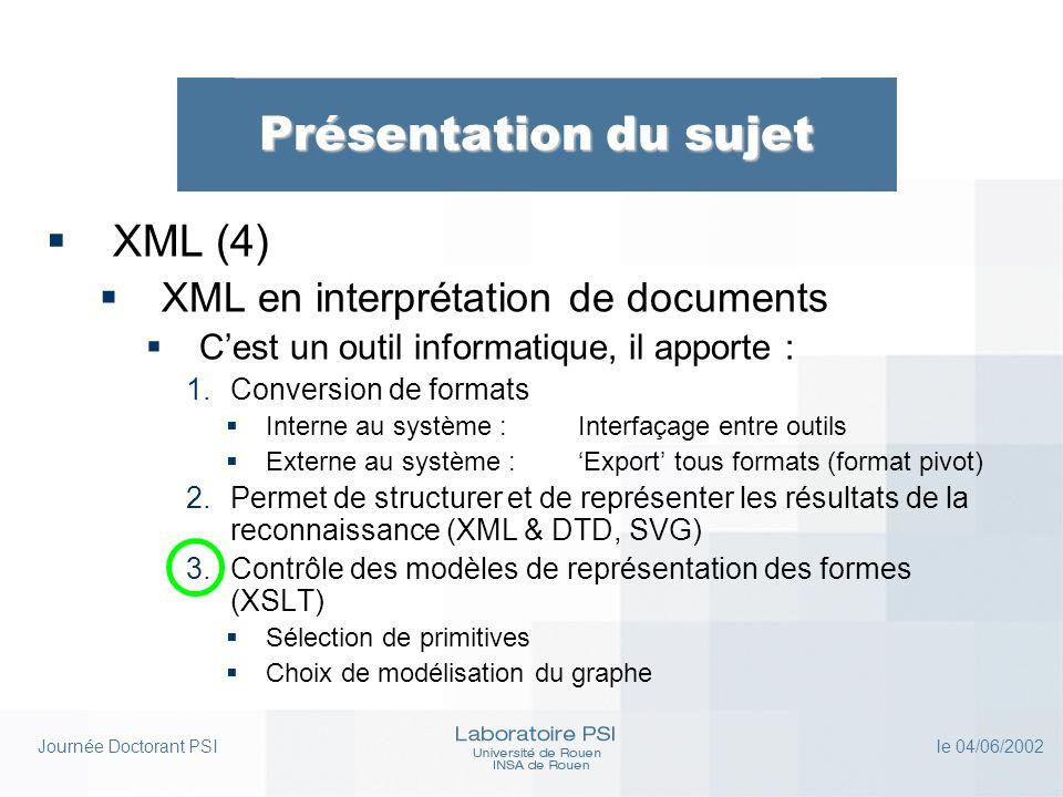 Journée Doctorant PSI le 04/06/2002 Présentation du sujet XML (4) XML en interprétation de documents Cest un outil informatique, il apporte : 1.Conversion de formats Interne au système : Interfaçage entre outils Externe au système : Export tous formats (format pivot) 2.Permet de structurer et de représenter les résultats de la reconnaissance (XML & DTD, SVG) 3.Contrôle des modèles de représentation des formes (XSLT) Sélection de primitives Choix de modélisation du graphe
