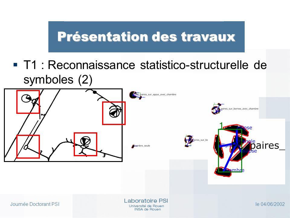 Journée Doctorant PSI le 04/06/2002 Présentation des travaux T1 : Reconnaissance statistico-structurelle de symboles (2)