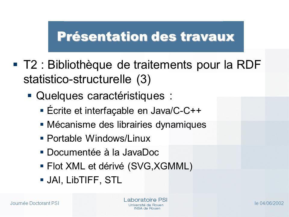 Journée Doctorant PSI le 04/06/2002 Présentation des travaux T2 : Bibliothèque de traitements pour la RDF statistico-structurelle (3) Quelques caractéristiques : Écrite et interfaçable en Java/C-C++ Mécanisme des librairies dynamiques Portable Windows/Linux Documentée à la JavaDoc Flot XML et dérivé (SVG,XGMML) JAI, LibTIFF, STL