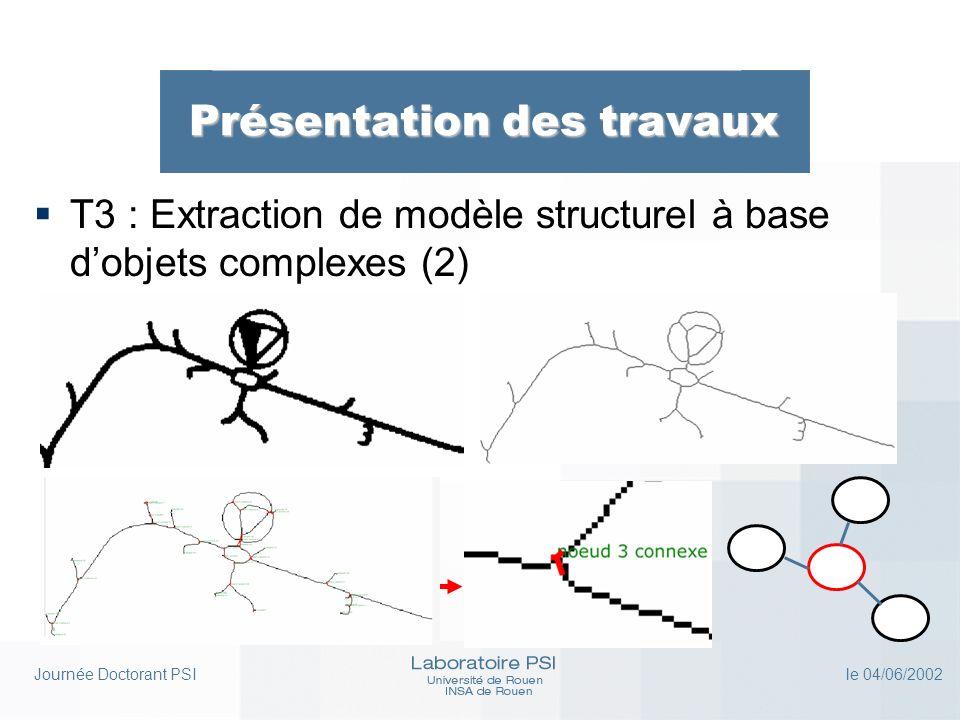 Journée Doctorant PSI le 04/06/2002 Présentation des travaux T3 : Extraction de modèle structurel à base dobjets complexes (2)