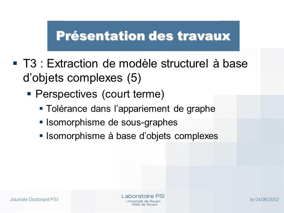 Journée Doctorant PSI le 04/06/2002 Présentation des travaux T3 : Extraction de modèle structurel à base dobjets complexes (5) Perspectives (court terme) Tolérance dans lappariement de graphe Isomorphisme de sous-graphes Isomorphisme à base dobjets complexes