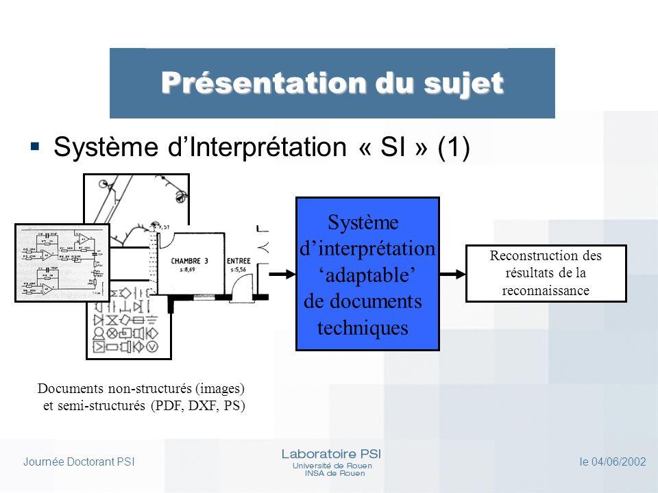 Journée Doctorant PSI le 04/06/2002 Présentation du sujet Système dInterprétation « SI » (1) Système dinterprétation adaptable de documents techniques Reconstruction des résultats de la reconnaissance Documents non-structurés (images) et semi-structurés (PDF, DXF, PS)