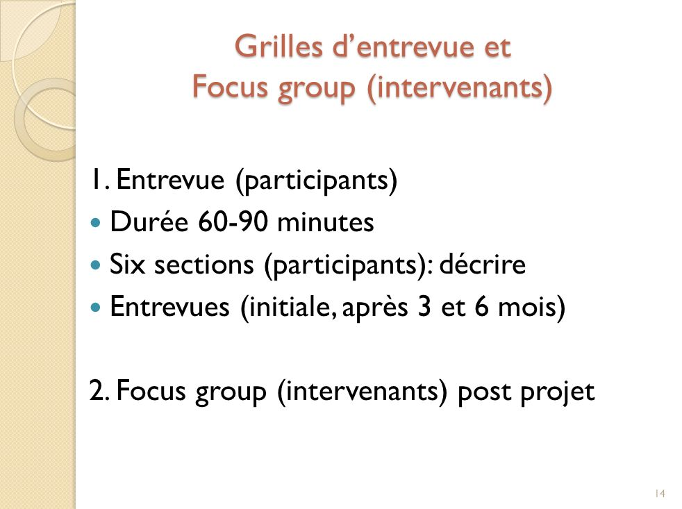 Grilles dentrevue et Focus group (intervenants) 1.