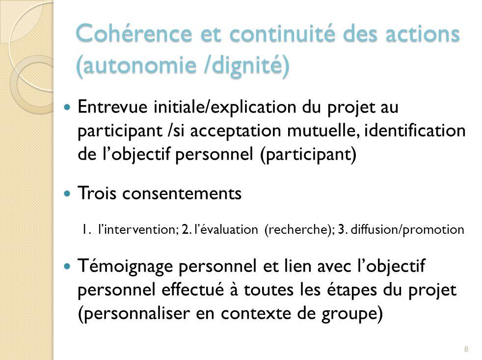 Cohérence et continuité des actions (autonomie /dignité) Entrevue initiale/explication du projet au participant /si acceptation mutuelle, identification de lobjectif personnel (participant) Trois consentements 1.