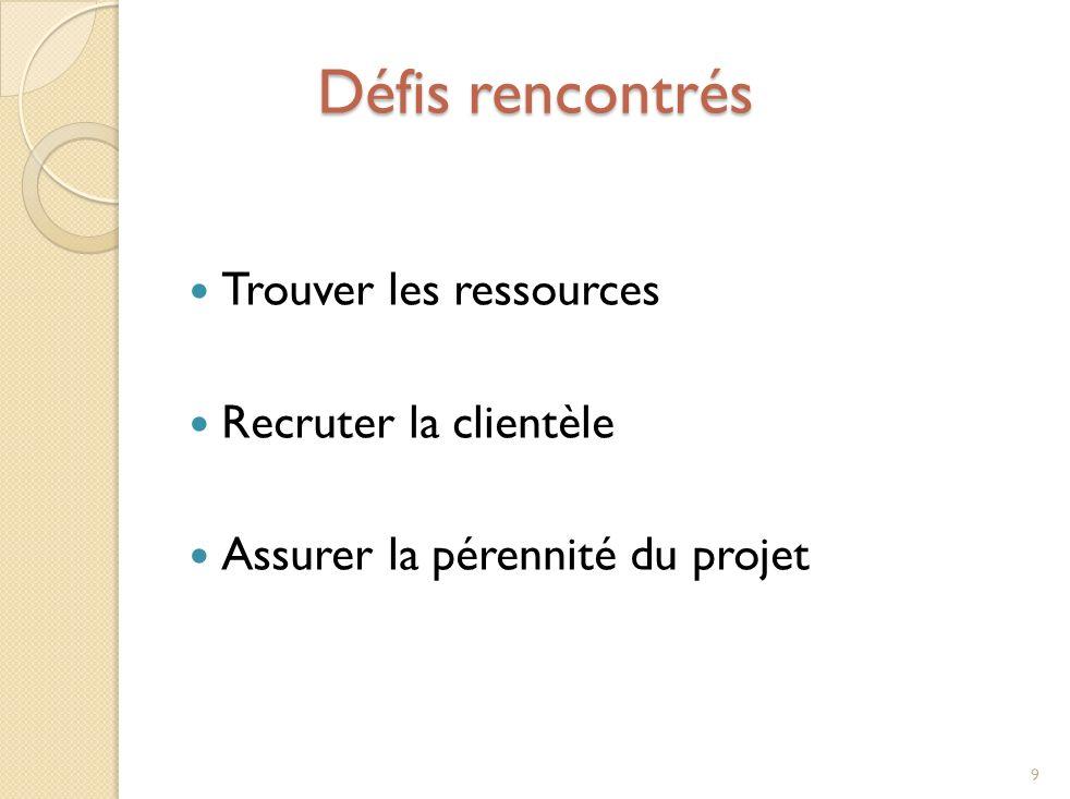 Défis rencontrés Trouver les ressources Recruter la clientèle Assurer la pérennité du projet 9