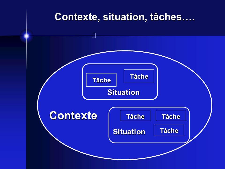 Contexte Situation Tâche Tâche Contexte, situation, tâches…. TâcheTâche Tâche Situation