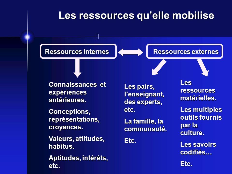 Les ressources quelle mobilise Ressources externes Ressources internes Connaissances et expériences antérieures. Conceptions, représentations, croyanc