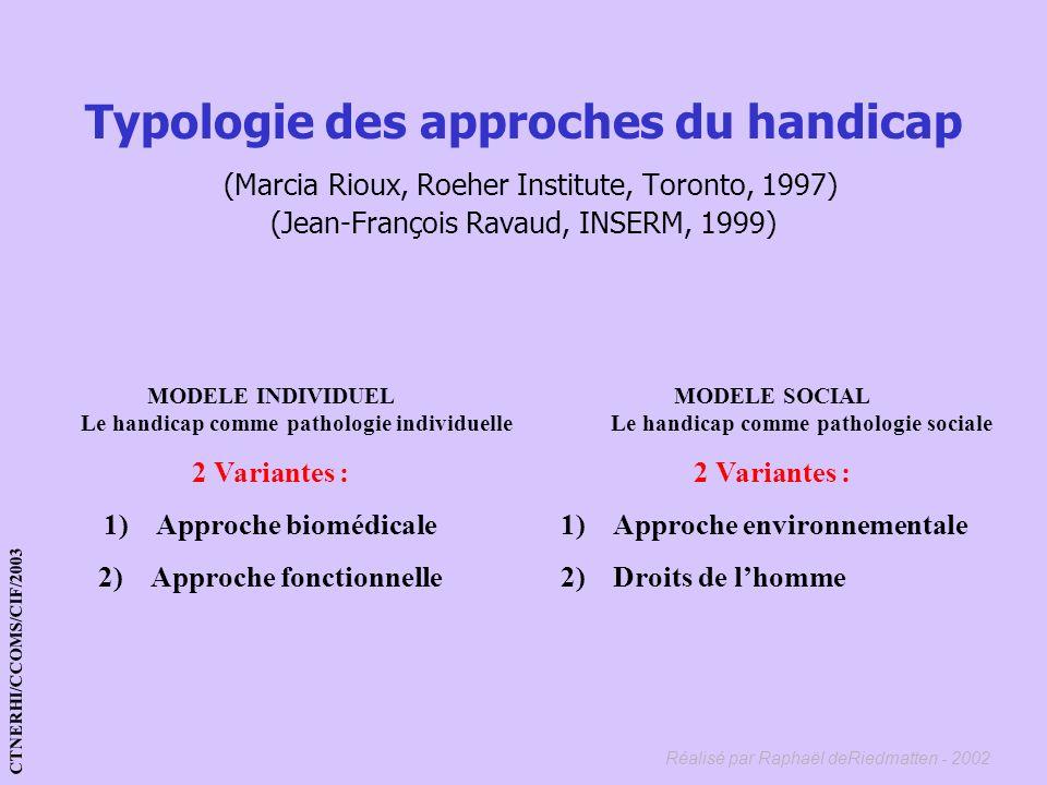 Réalisé par Raphaël deRiedmatten - 2002 Introduction du modèle du processus de production du handicap Modèle proposé par SCCIDIH - Société Canadienne