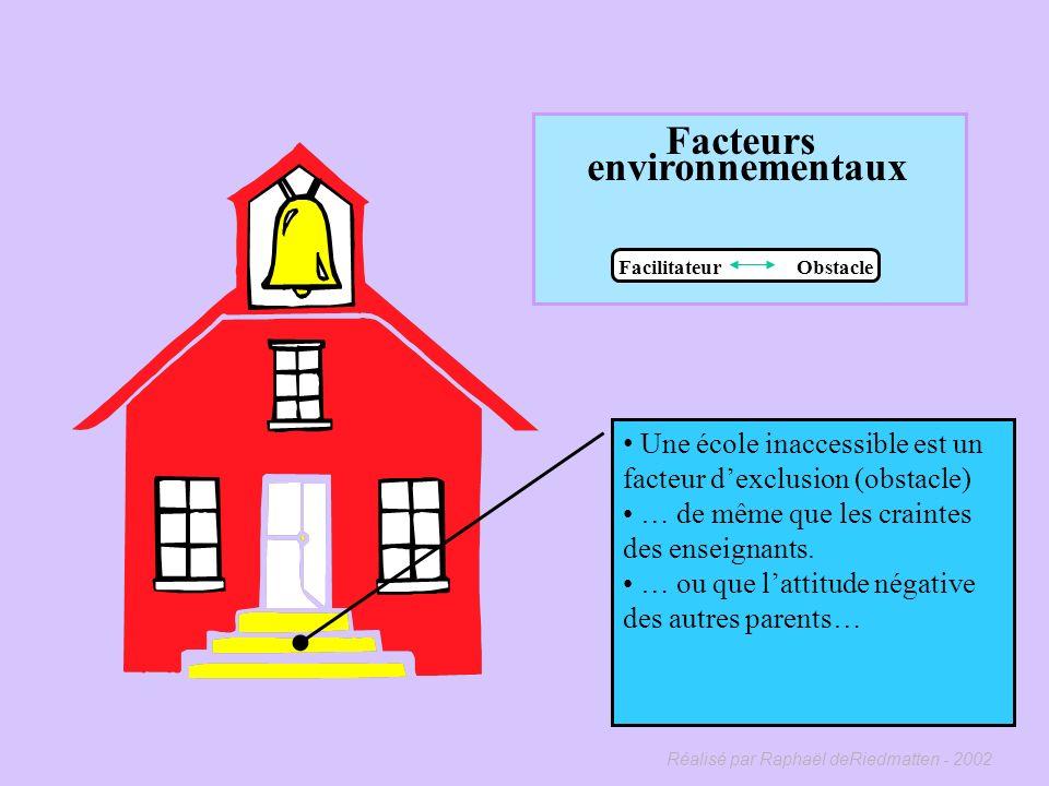 Réalisé par Raphaël deRiedmatten - 2002 Facteurs environnementaux Facilitateur Obstacle « Un facteur environnemental est une dimension sociale ou phys