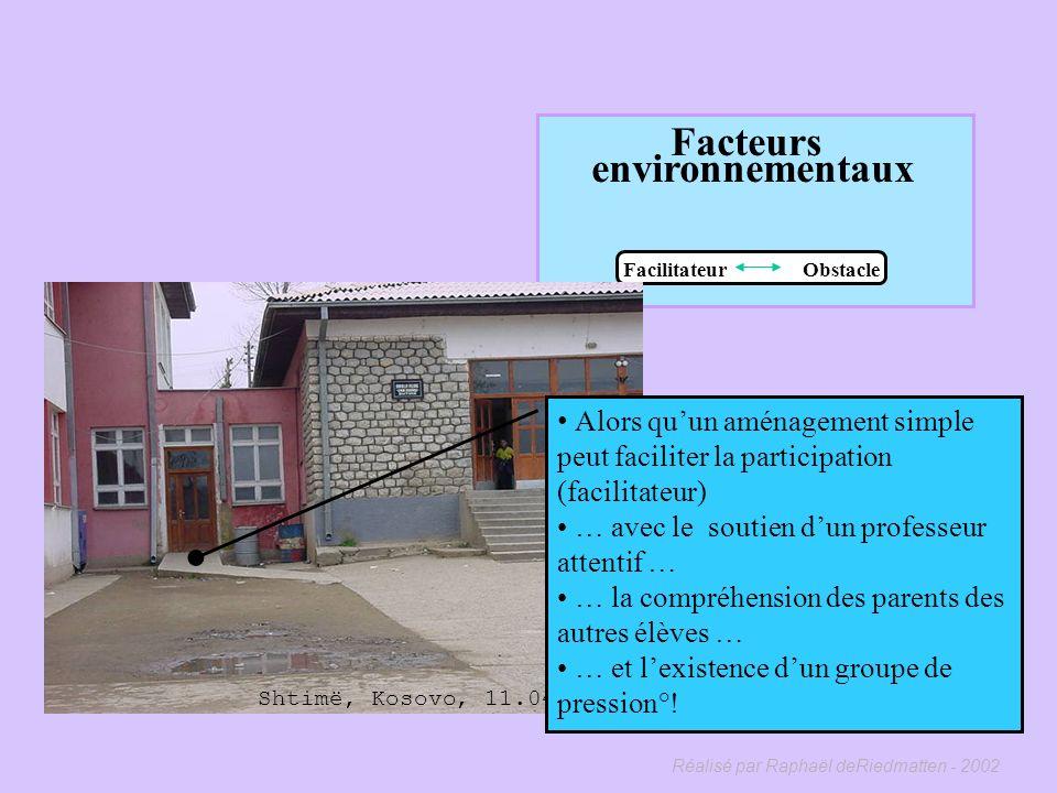 Réalisé par Raphaël deRiedmatten - 2002 Facteurs environnementaux Facilitateur Obstacle Une école inaccessible est un facteur dexclusion (obstacle) …