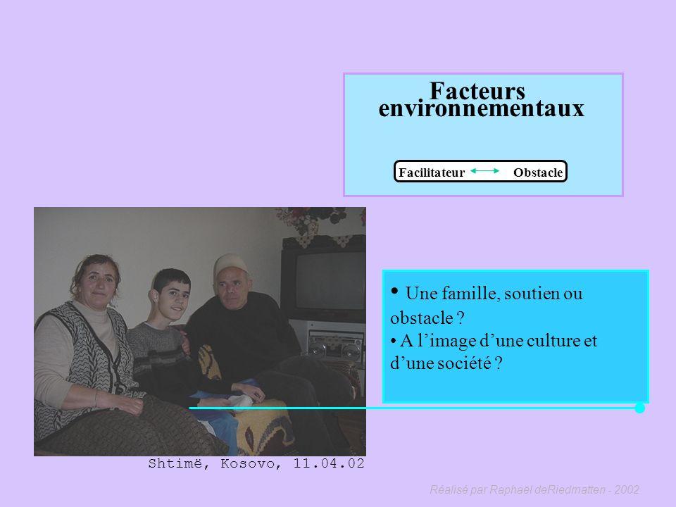 Réalisé par Raphaël deRiedmatten - 2002 Facteurs environnementaux Facilitateur Obstacle Égalité des droits ! Lexistence dune législation efficace pour