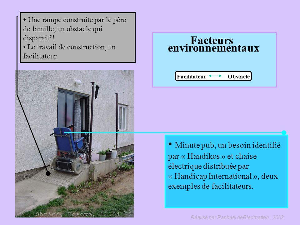 Réalisé par Raphaël deRiedmatten - 2002 Facteurs environnementaux Facilitateur Obstacle Une famille, soutien ou obstacle ? A limage dune culture et du